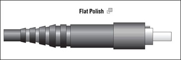 Flat Polish