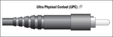 Ultra Physical Contact (UPC)